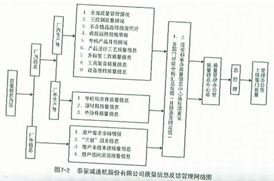 电路 电路图 电子 原理图 544_359