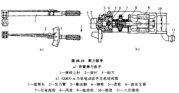 手动测力扳手的结构简图