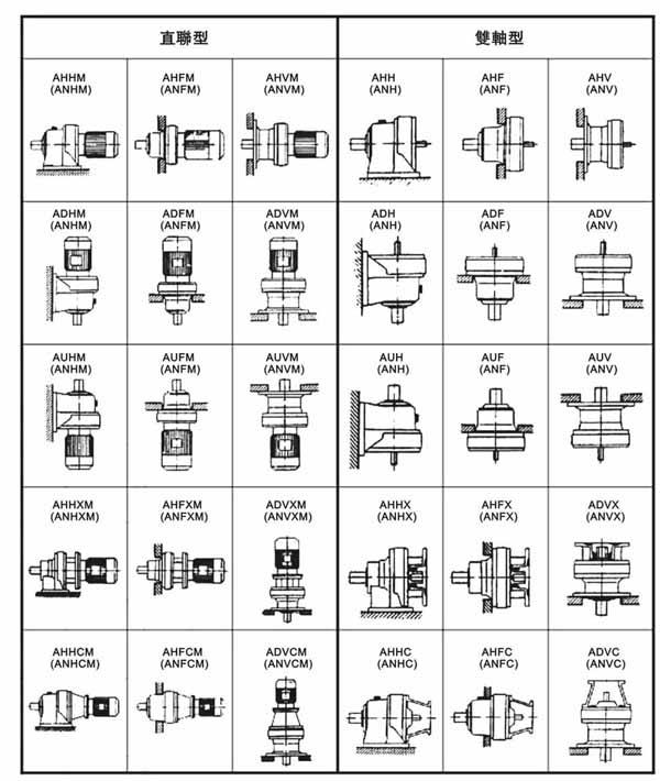ADC系列摆线减速机安装形式