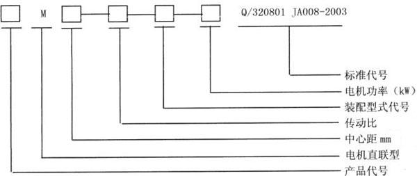 多面安装圆弧圆柱蜗杆减速器基本参数
