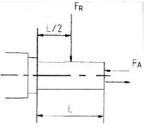 CWG双级蜗轮齿轮减速器输出轴许用载荷