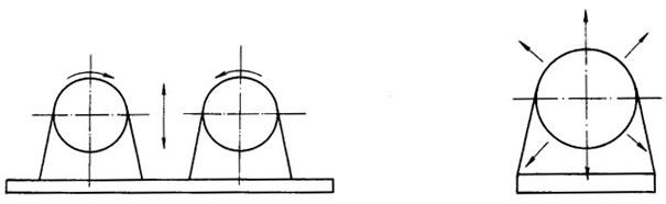 YJZ系列激振异步电动机(2~140KN)振动原理
