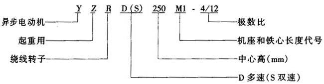 YZRD、YZRS系列起重及冶金用饶线转子多速三相异步电动机特点